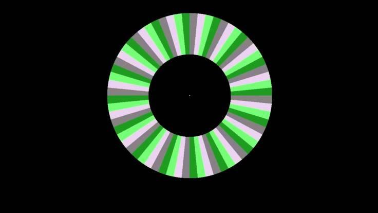 minimum motion ring